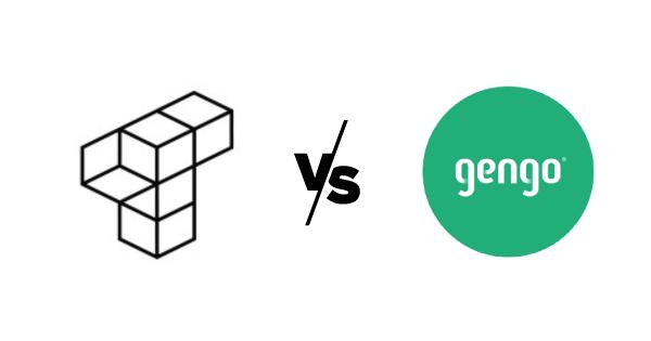 Discover the best Gengo alternative