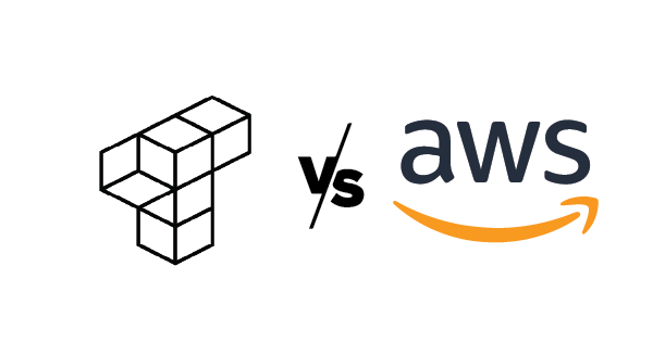 Featured image of landing page: Catapult vs. Amazon Translate